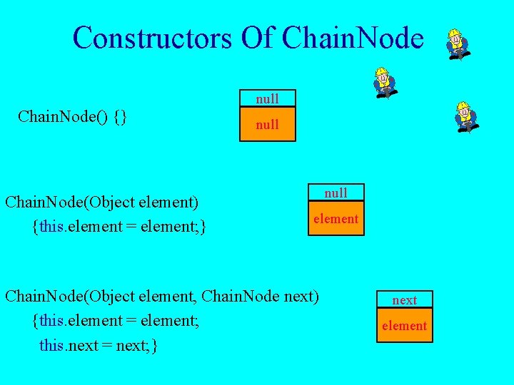 Constructors Of Chain. Node null Chain. Node() {} Chain. Node(Object element) {this. element =