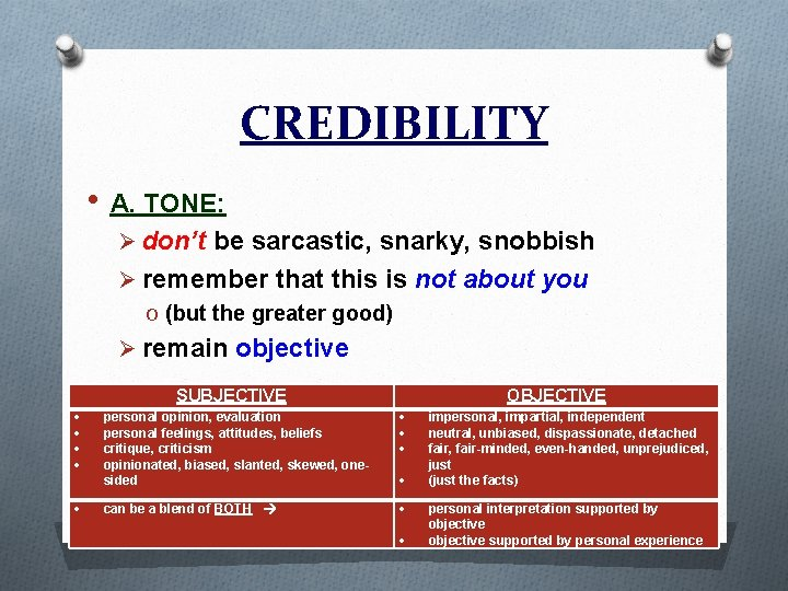 CREDIBILITY • A. TONE: Ø don't be sarcastic, snarky, snobbish Ø remember that this