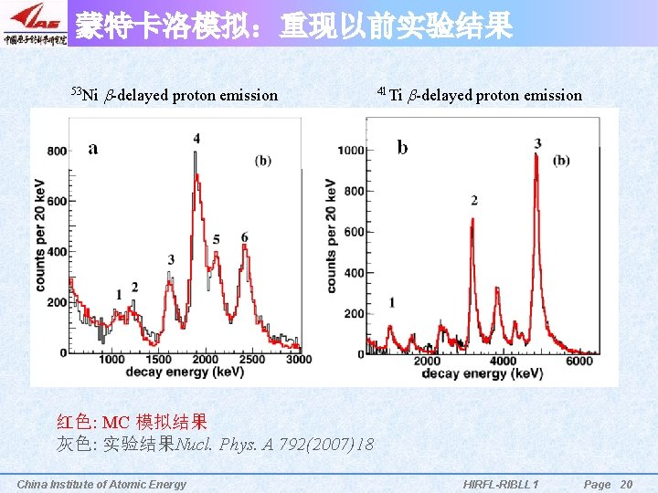 蒙特卡洛模拟:重现以前实验结果 53 Ni b-delayed proton emission 41 Ti b-delayed proton emission 红色: MC 模拟结果