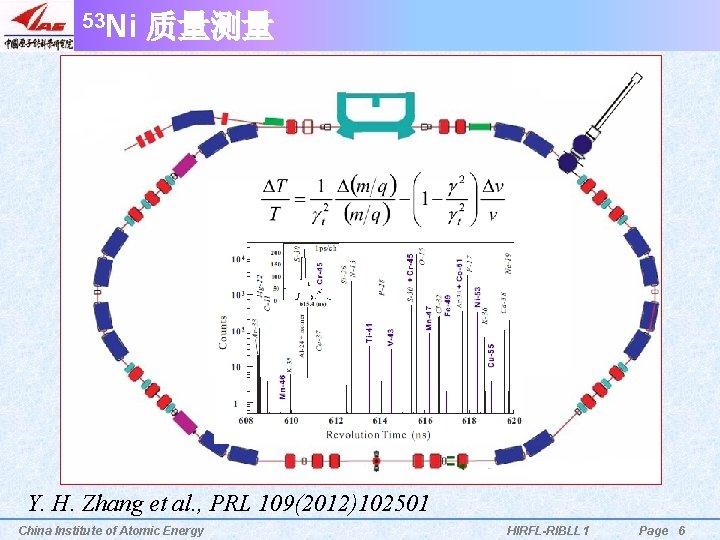 53 Ni 质量测量 Y. H. Zhang et al. , PRL 109(2012)102501 China Institute of