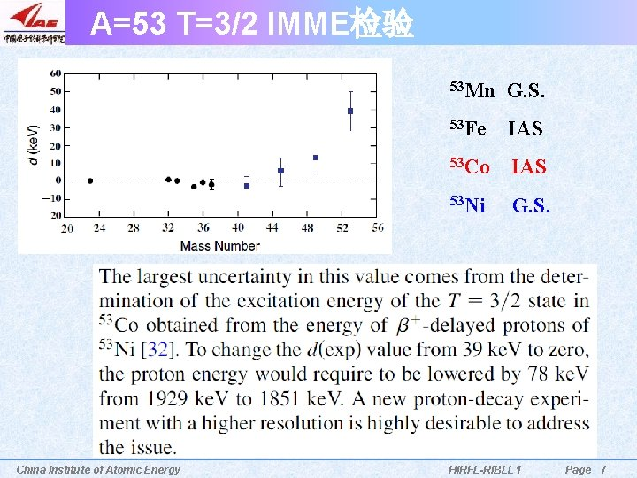 A=53 T=3/2 IMME检验 China Institute of Atomic Energy 53 Mn G. S. 53 Fe