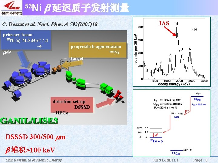 53 Ni b 延迟质子发射测量 C. Dossat et al. Nucl. Phys. A 792(2007)18 primary beam