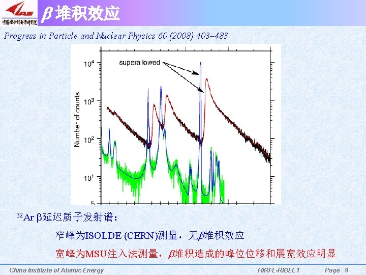 b 堆积效应 Progress in Particle and Nuclear Physics 60 (2008) 403– 483 32 Ar