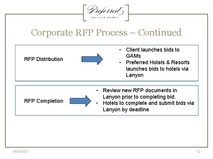 Corporate RFP Process – Continued RFP Distribution RFP Completion 3/10/2021 • Client launches bids