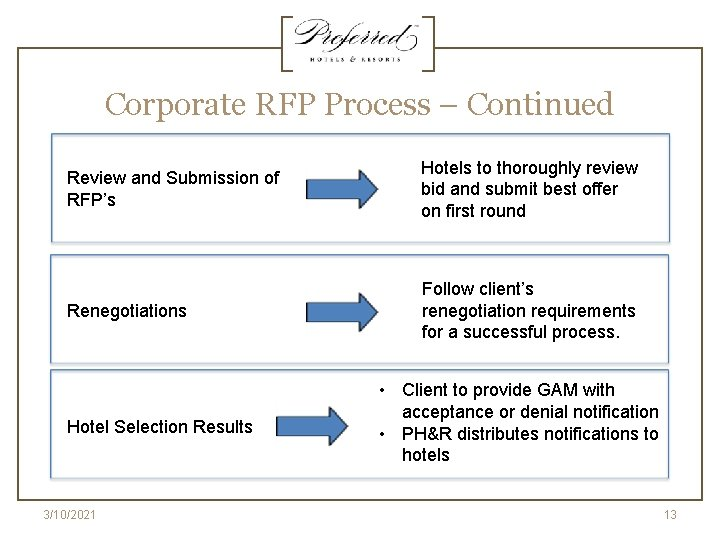 Corporate RFP Process – Continued Review and Submission of RFP's Hotels to thoroughly review