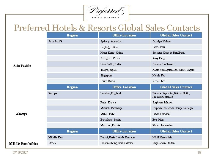 Preferred Hotels & Resorts Global Sales Contacts Region Asia Pacific Region Europe Region Middle