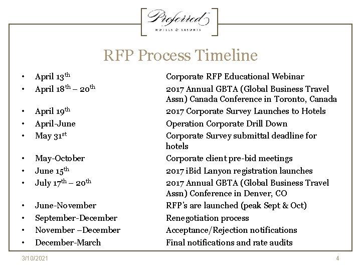 RFP Process Timeline • • April 13 th April 18 th – 20 th