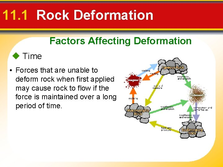 11. 1 Rock Deformation Factors Affecting Deformation Time • Forces that are unable to