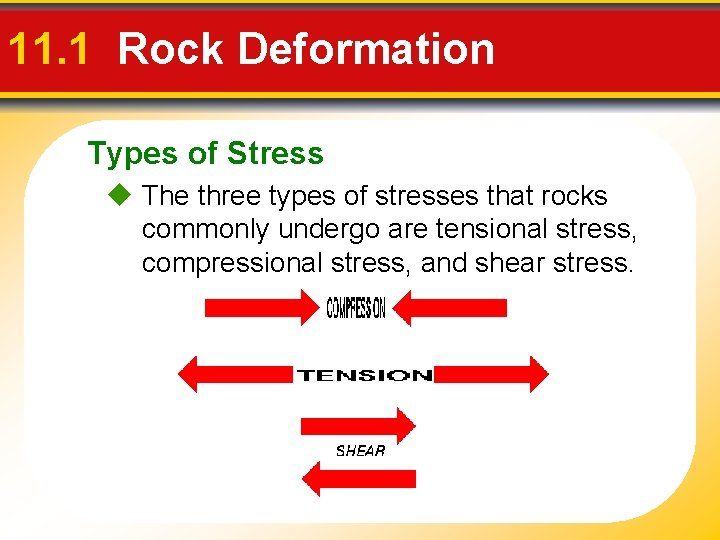 11. 1 Rock Deformation Types of Stress The three types of stresses that rocks