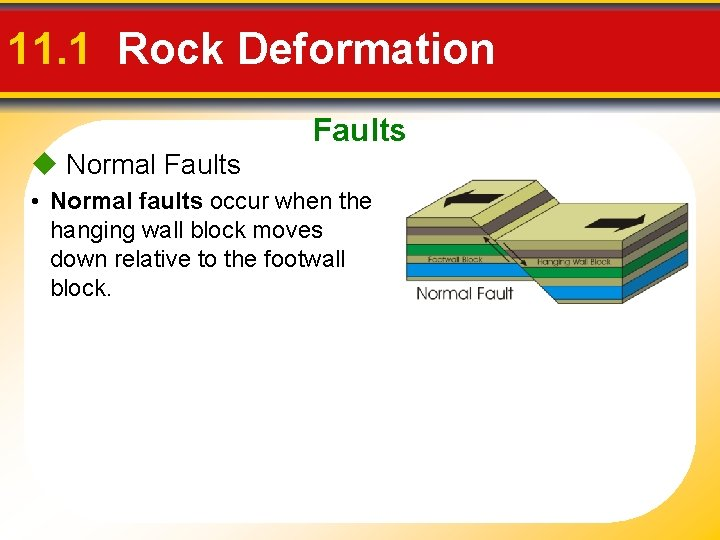 11. 1 Rock Deformation Faults Normal Faults • Normal faults occur when the hanging