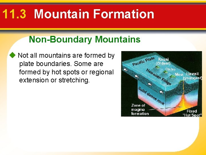 11. 3 Mountain Formation Non-Boundary Mountains Not all mountains are formed by plate boundaries.