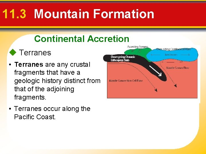 11. 3 Mountain Formation Continental Accretion Terranes • Terranes are any crustal fragments that