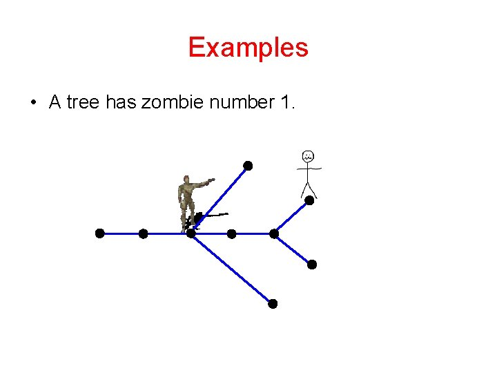 Examples • A tree has zombie number 1.