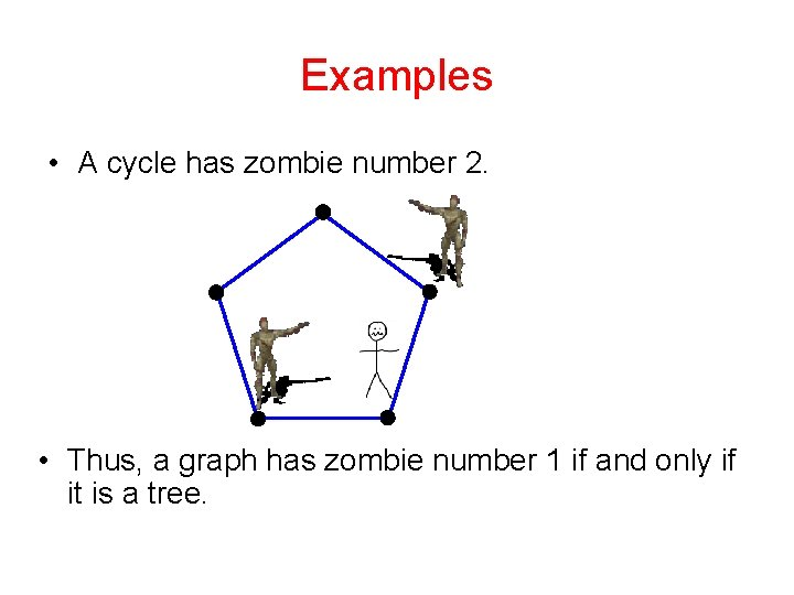 Examples • A cycle has zombie number 2. • Thus, a graph has zombie