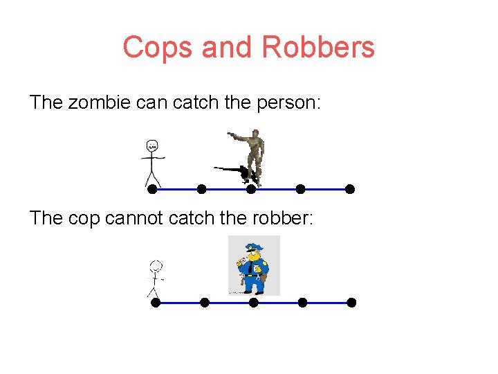 Cops and Robbers The zombie can catch the person: The cop cannot catch the