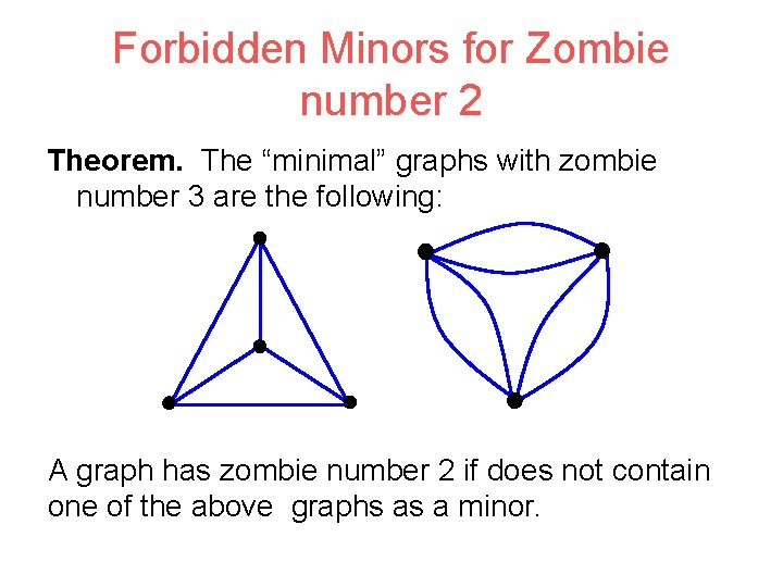 """Forbidden Minors for Zombie number 2 Theorem. The """"minimal"""" graphs with zombie number 3"""