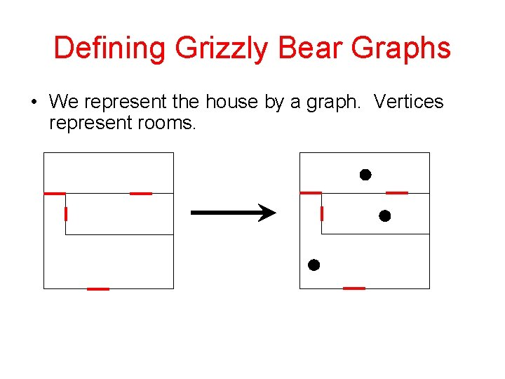 Defining Grizzly Bear Graphs • We represent the house by a graph. Vertices represent