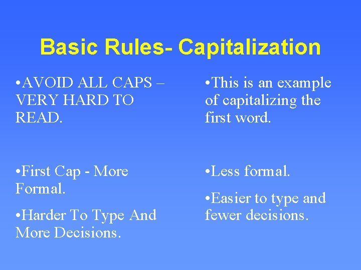 Basic Rules- Capitalization • AVOID ALL CAPS – VERY HARD TO READ. • This