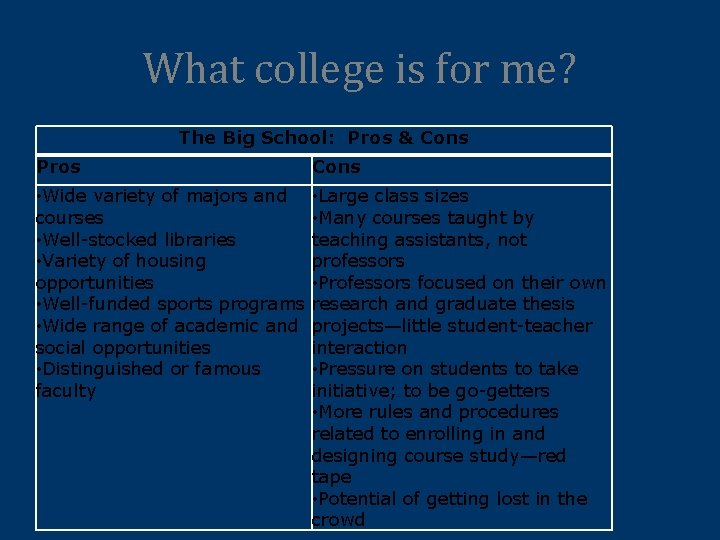What college is for me? The Big School: Pros & Cons Pros Cons •