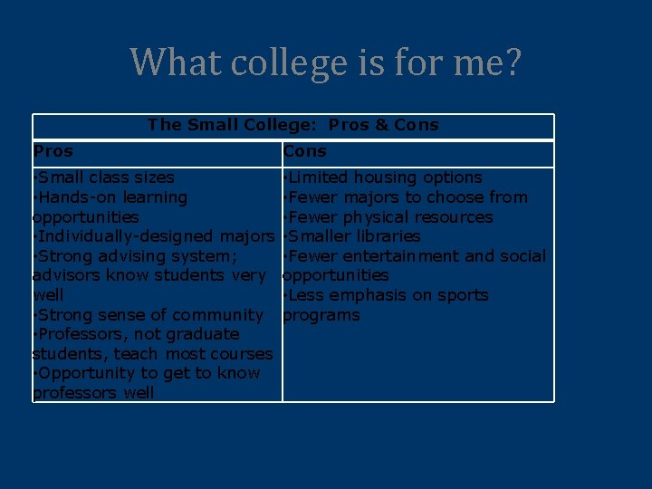 What college is for me? The Small College: Pros & Cons Pros Cons •