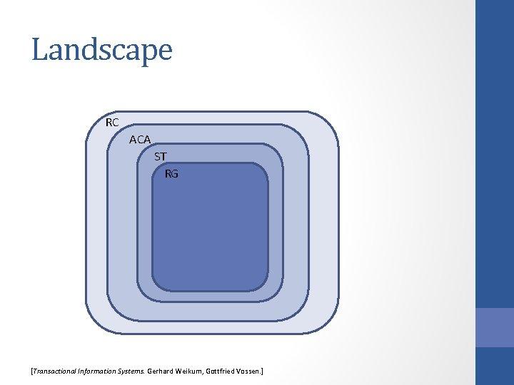 Landscape RC ACA ST RG [Transactional Information Systems. Gerhard Weikum, Gottfried Vossen. ]