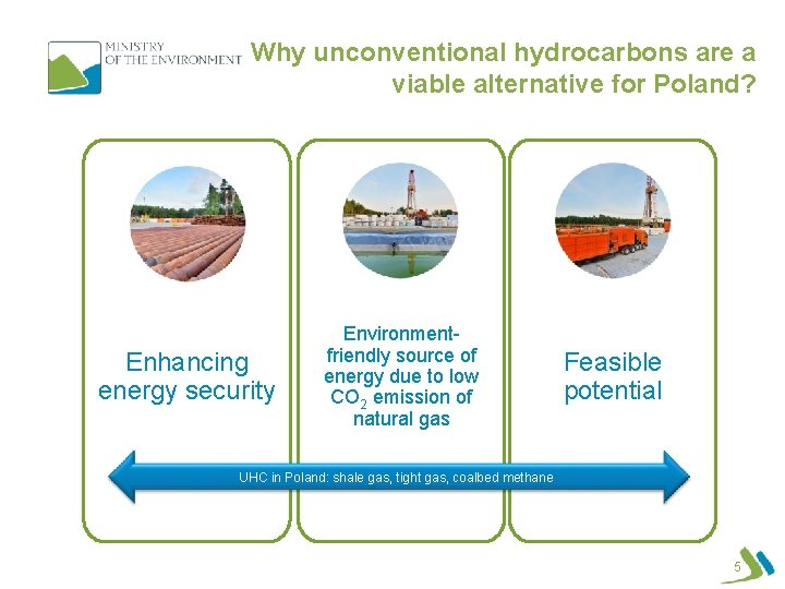 Why unconventional hydrocarbons are a viable alternative for Poland? Enhancing energy security Environmentfriendly source