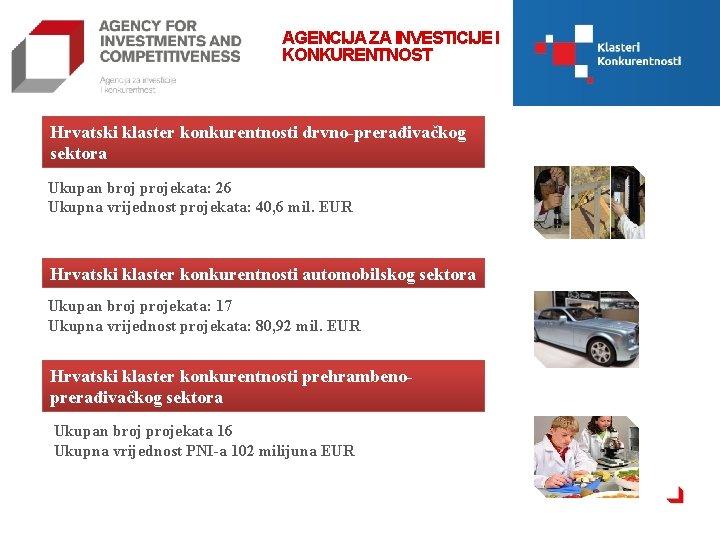 AGENCIJA ZA INVESTICIJE I KONKURENTNOST Hrvatski klaster konkurentnosti drvno-prerađivačkog sektora Ukupan broj projekata: 26