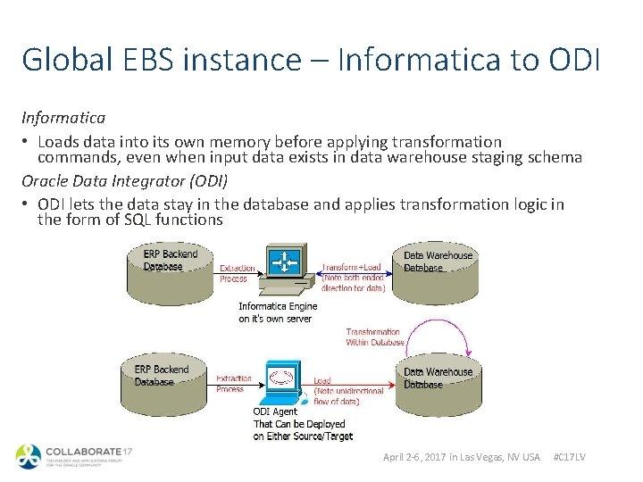 Global EBS instance – Informatica to ODI Informatica • Loads data into its own