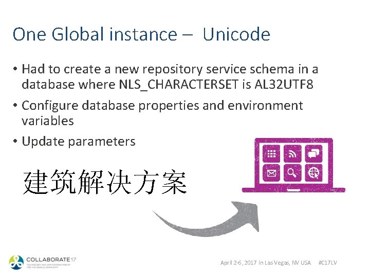 One Global instance – Unicode • Had to create a new repository service schema