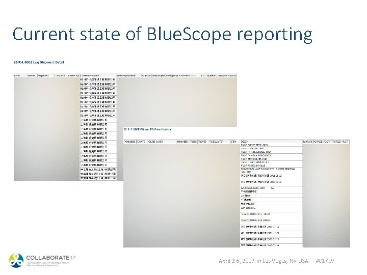 Current state of Blue. Scope reporting April 2 -6, 2017 in Las Vegas, NV