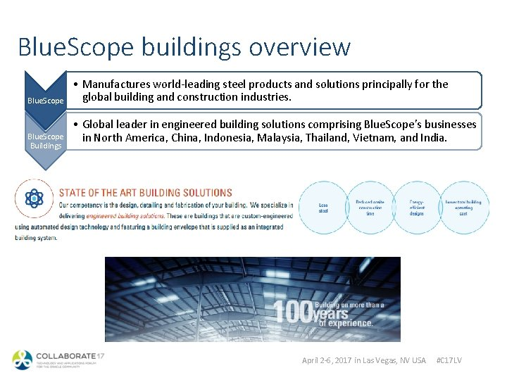Blue. Scope buildings overview Blue. Scope Buildings • Manufactures world-leading steel products and solutions
