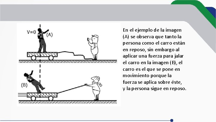 En el ejemplo de la imagen (A) se observa que tanto la persona como