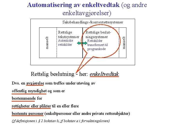Automatisering av enkeltvedtak (og andre enkeltavgjørelser) Rettslige tekstsystemer Autentiske rettskilder Rettslige beslutningssystemer Rettskilder transformert