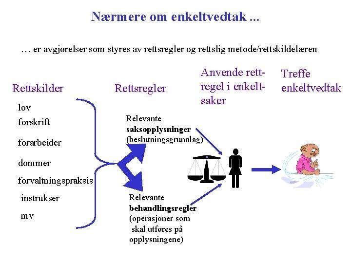 Nærmere om enkeltvedtak. . . … er avgjørelser som styres av rettsregler og rettslig