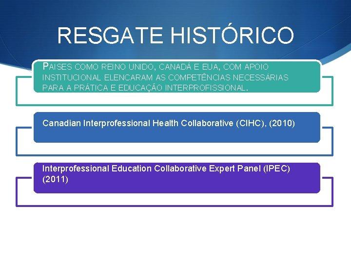 RESGATE HISTÓRICO PAISES COMO REINO UNIDO, CANADÁ E EUA, COM APOIO INSTITUCIONAL ELENCARAM AS