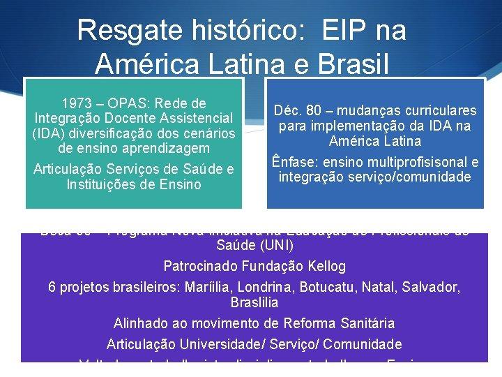 Resgate histórico: EIP na América Latina e Brasil 1973 – OPAS: Rede de Integração