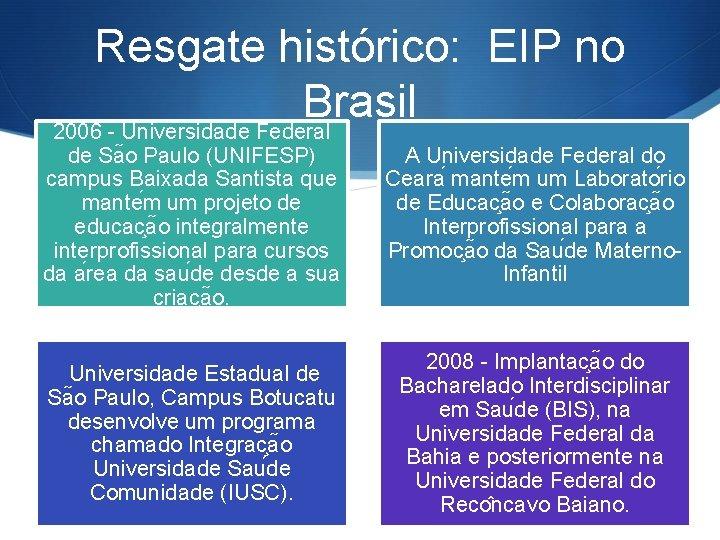 Resgate histórico: EIP no Brasil 2006 - Universidade Federal de Sa o Paulo (UNIFESP)