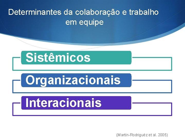 Determinantes da colaboração e trabalho em equipe Sistêmicos Organizacionais Interacionais (Martín-Rodriguéz et al. 2005)