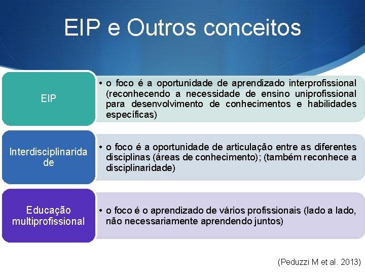 EIP e Outros conceitos EIP • o foco é a oportunidade de aprendizado interprofissional
