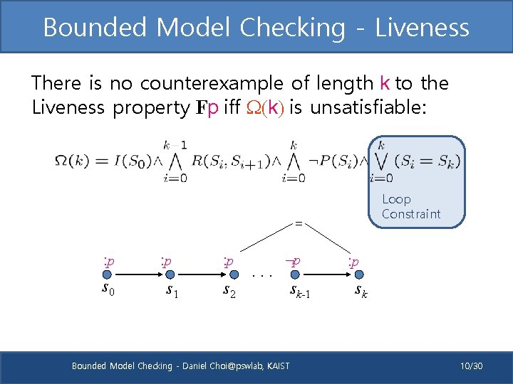 Bounded Model Checking - Liveness There is no counterexample of length k to the