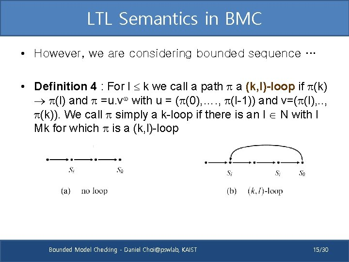 LTL Semantics in BMC • However, we are considering bounded sequence … • Definition