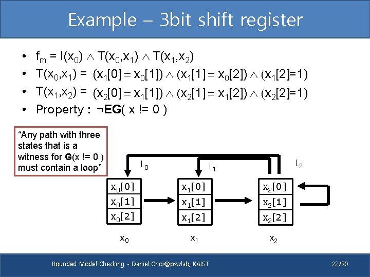 Example – 3 bit shift register • • fm = I(x 0) T(x 0,