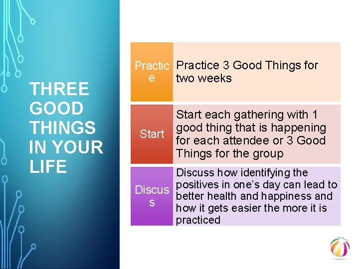 THREE GOOD THINGS IN YOUR LIFE Practice 3 Good Things for e two weeks