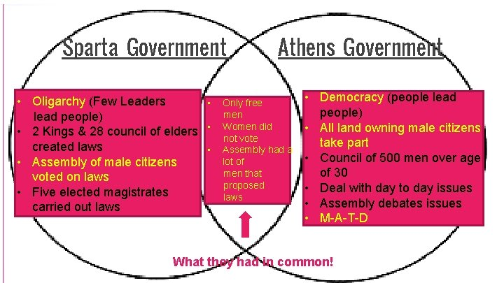 Sparta Government • Oligarchy (Few Leaders lead people) • 2 Kings & 28 council
