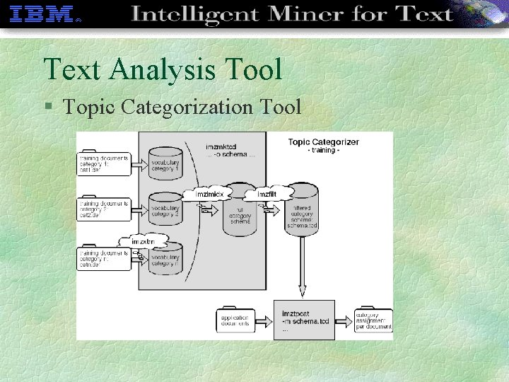 Text Analysis Tool § Topic Categorization Tool