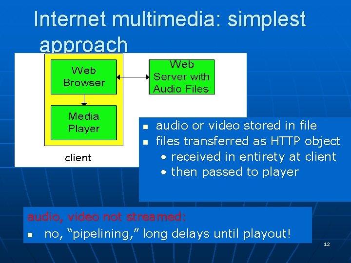 Internet multimedia: simplest approach n n audio or video stored in files transferred as