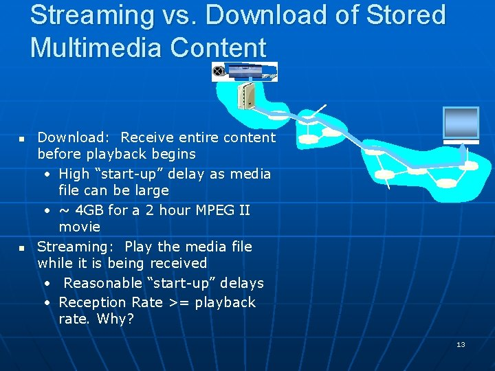Streaming vs. Download of Stored Multimedia Content n n Download: Receive entire content before