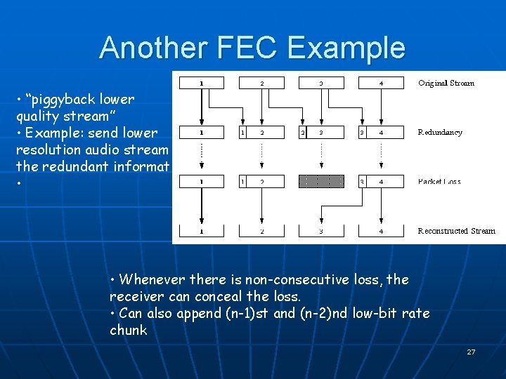 """Another FEC Example • """"piggyback lower quality stream"""" • Example: send lower resolution audio"""