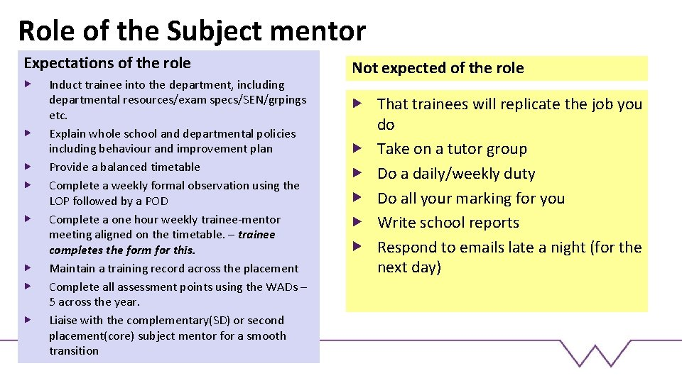 Role of the Subject mentor Expectations of the role Induct trainee into the department,