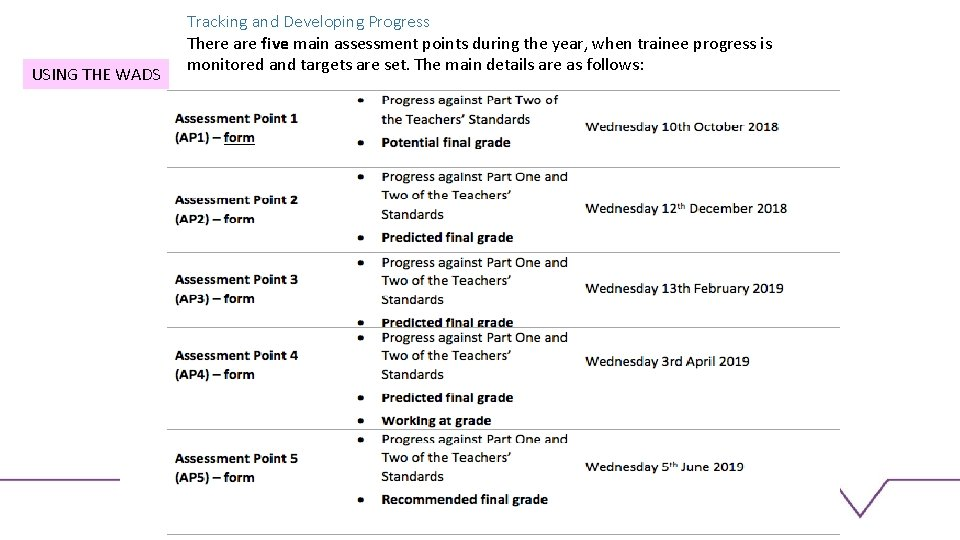 USING THE WADS Tracking and Developing Progress There are five main assessment points during